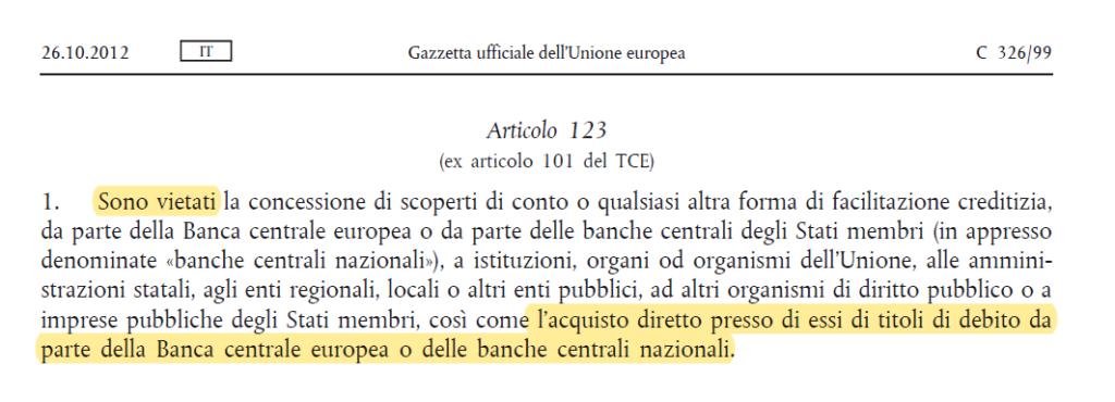 art.123 p.1 TFUE